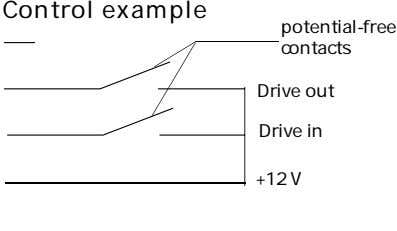 Control example potential-free contacts Drive out Drive in +12 V