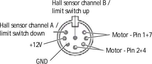 Hall sensor channel B / limit switch up Hall sensor channel A / limit switch