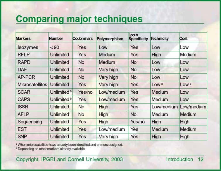 Comparing major techniques Locus Markers Number Codominant Polymorphism Specificity Technicity Cost Isozymes