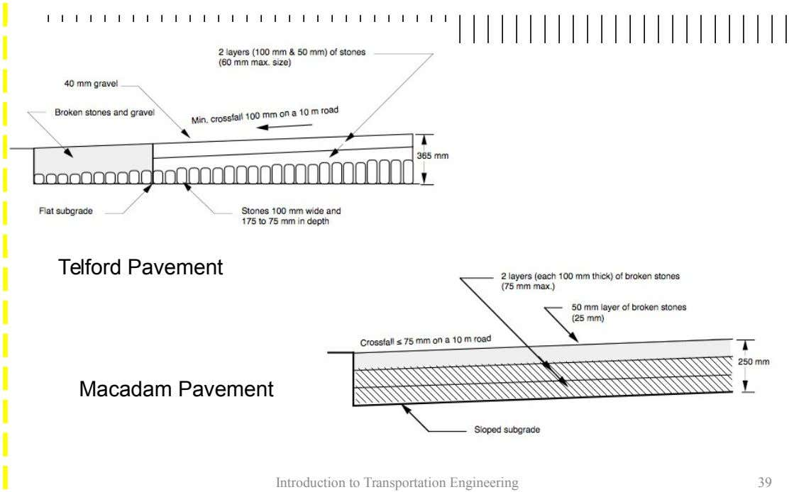Telford Pavement Macadam Pavement Introduction to Transportation Engineering 39