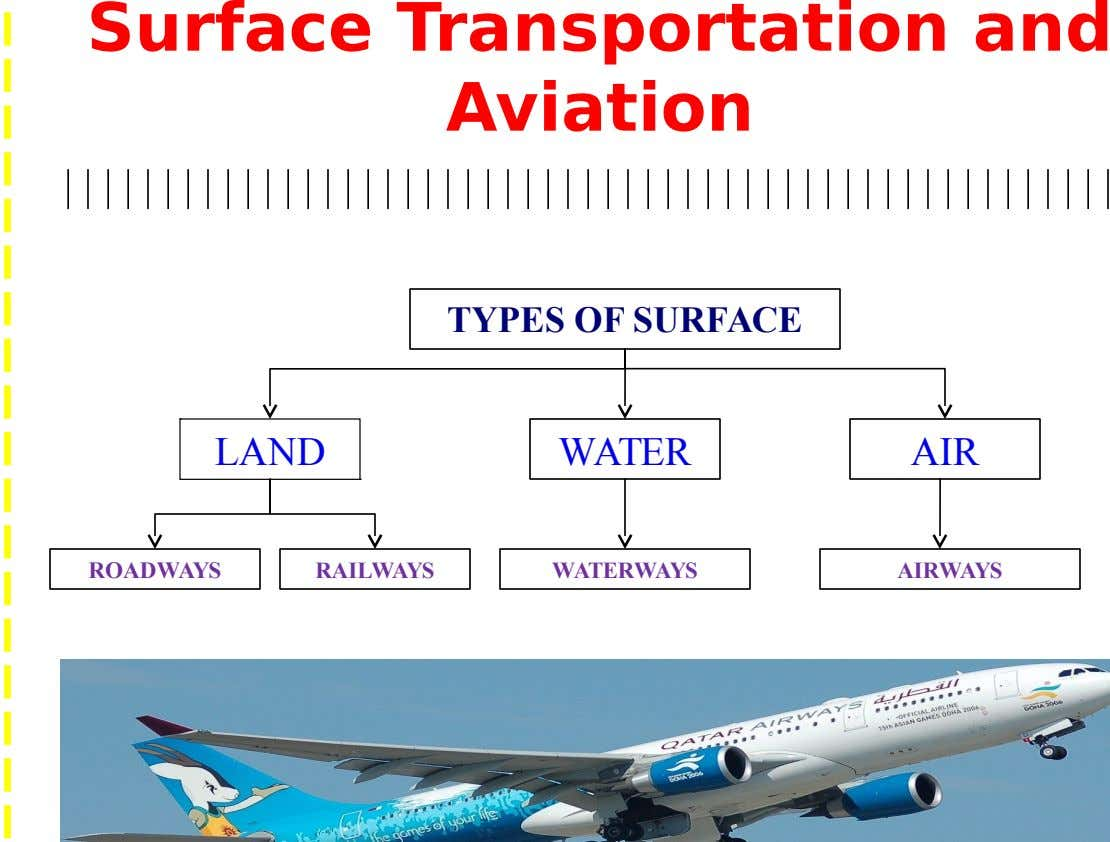 Surface Transportation and Aviation TYPES OF SURFACE LAND WATER AIR ROADWAYS RAILWAYS WATERWAYS AIRWAYS
