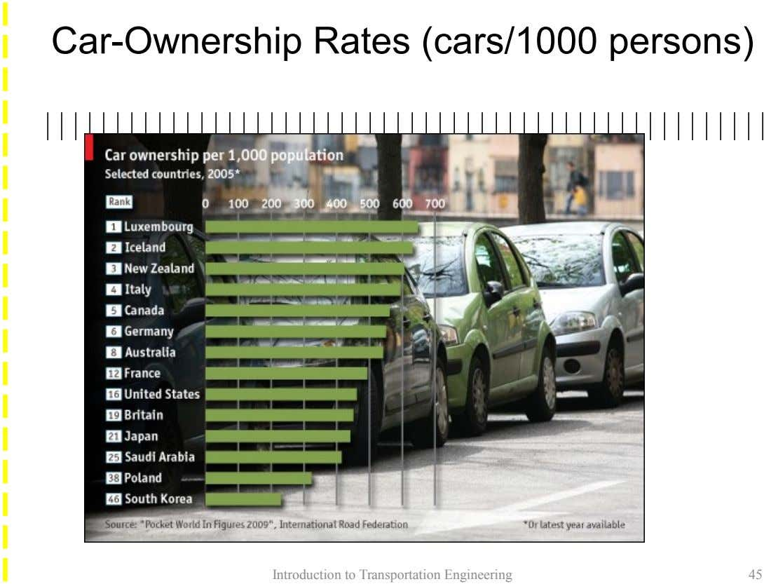 Car-Ownership Rates (cars/1000 persons) Introduction to Transportation Engineering 45