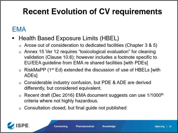 Recent Evolution of CV requirements EMA • Health Based Exposure Limits (HBEL) o Arose out
