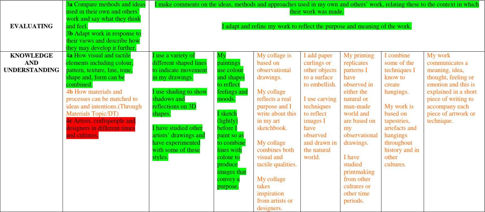 3a Compare methods and ideas I make comments on the ideas, methods and approaches used