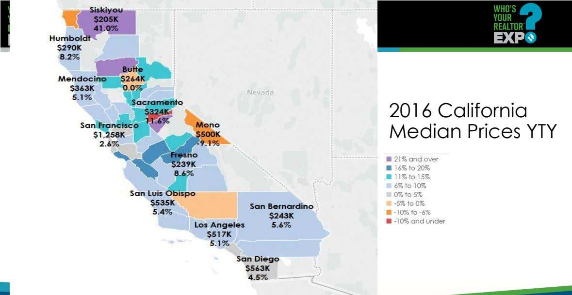 2016 California Median Prices YTY