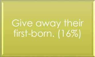 Give away their first-born. (16%)