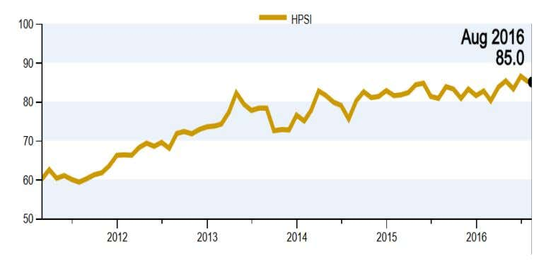 Home Purchase Index Continued to Climb from Same Period of Last Year At the national level,