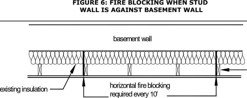 FIGURE 6: FIRE BLOCKING WHEN STUD WALL IS AGAINST BASEMENT WALL basement wall existinginsulation horizontal