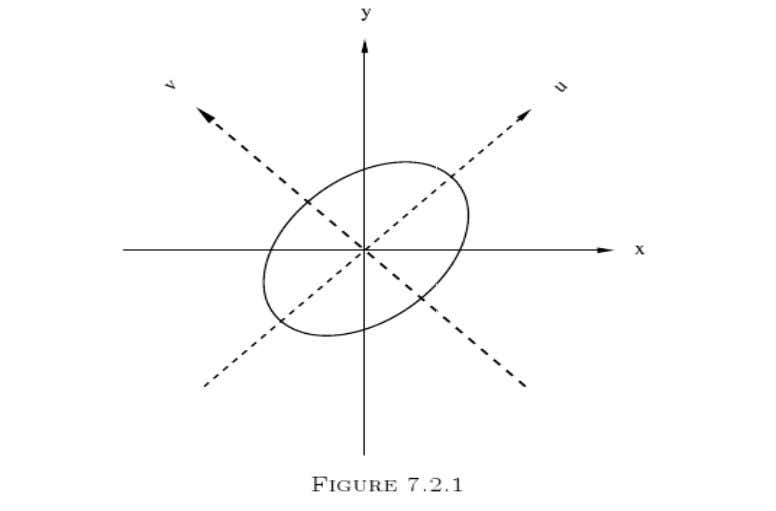 system counterclockwise through an angle of 45◦ into a uv -coordinate system by means of (5.6.13)