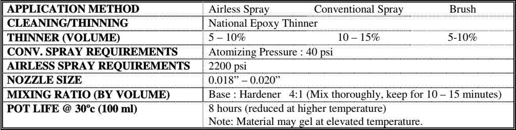 APPLICATION METHOD CLEANING/THINNING THINNER (VOLUME) CONV. SPRAY REQUIREMENTS AIRLESS SPRAY REQUIREMENTS NOZZLE SIZE