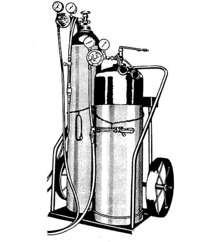 Figure 5-2. — A portable oxygas welding and cutting outfit, To perform your welding duties,