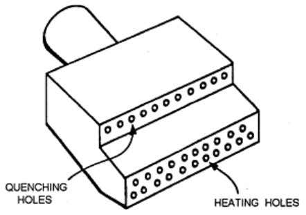 Figure 2-1. — Progressive hardening torch tip. In hardening localized areas, you should heat the