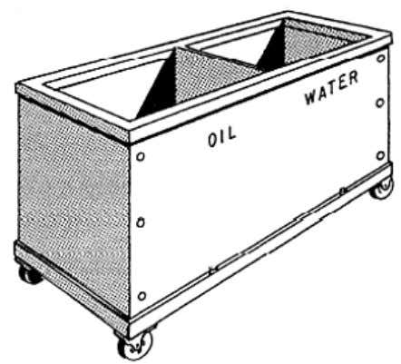 coolers are integral parts of large quench tanks. Figure 2-3. — Portable quench tank. A typical