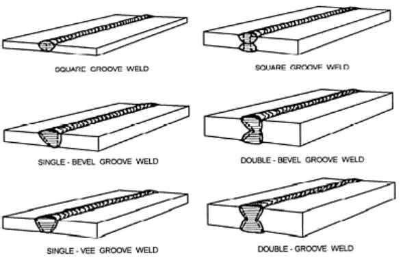 a welder, you will use groove welds frequently in your work Figure 3-13. — Standard groove