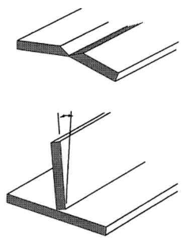 distortion can be overcome in both the butt and tee joints. Figure 3-36. — Allowing for