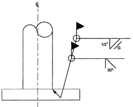 indicates, all welds are to be accomplished in the field. Figure 3-55. — Example of welding