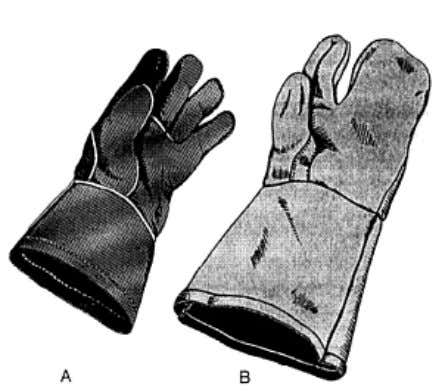 view A should be used. For electric-arc welding, use the two-finger gloves (or mitts) shown in