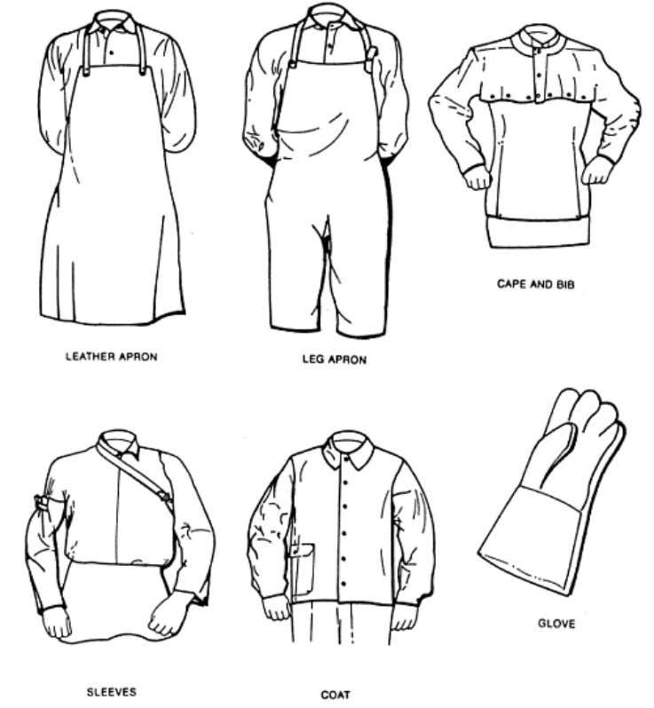 Figure 3-58. —Welder's protective clothing. To prevent head burns during overhead welding operations, you should
