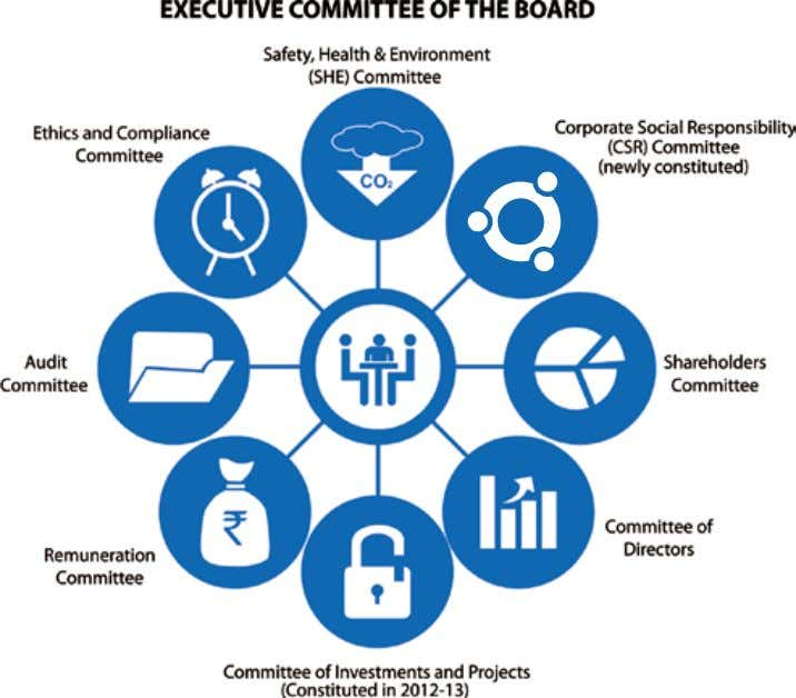 the Board level through several focused committees. Corporate Social Responsibility Committee: The decision to