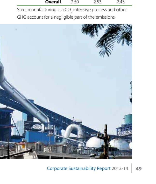 Overall 2.50 2.53 2.43 Steel manufacturing is a CO 2 intensive process and other GHG