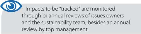 "Impacts to be ""tracked"" are monitored through bi-annual reviews of issues owners and the sustainability"