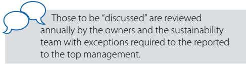 "Those to be ""discussed"" are reviewed annually by the owners and the sustainability team with"