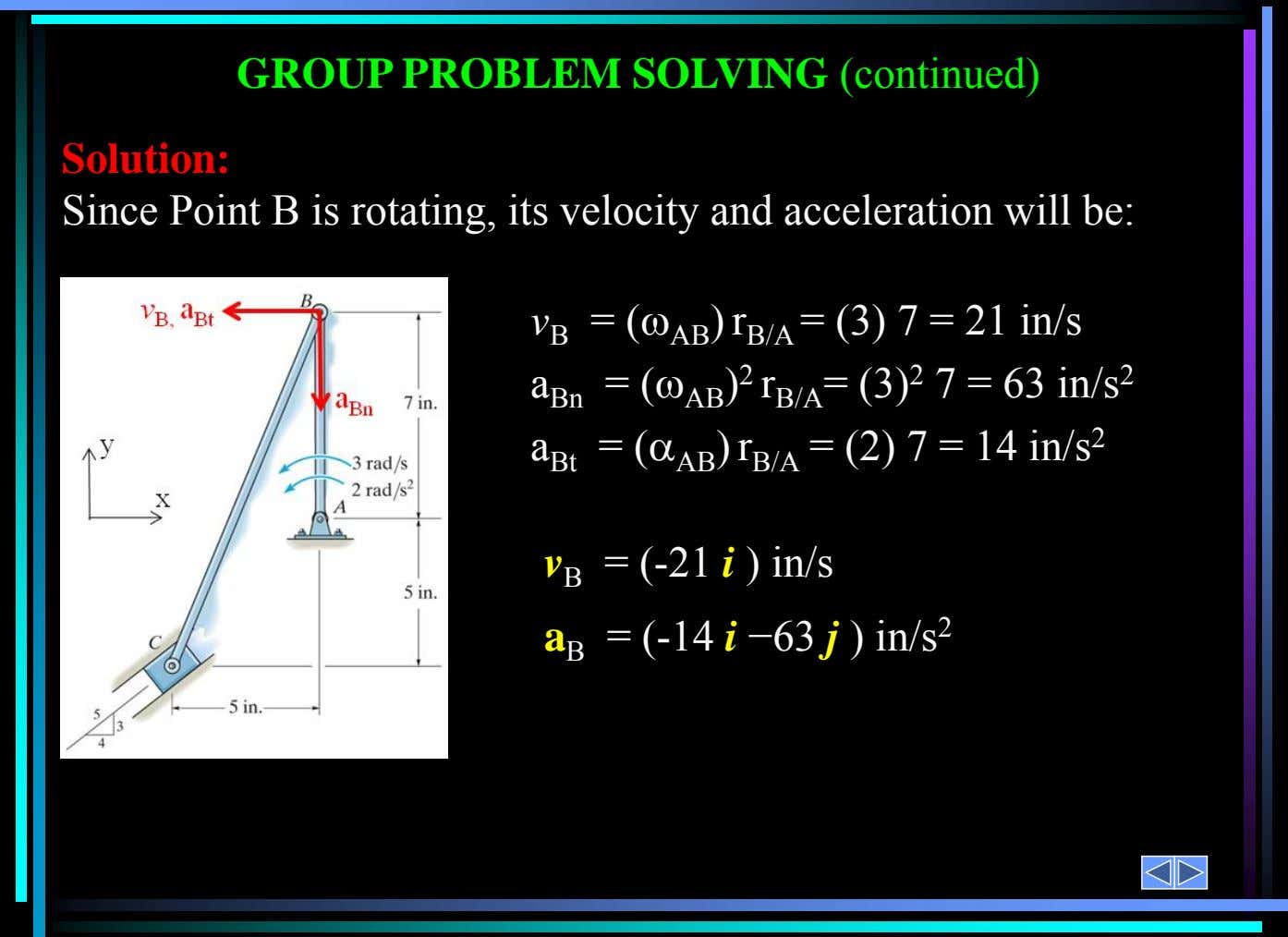 v B v B Solution: a B GROUP PROBLEM SOLVING (continued) Since Point B is rotating,