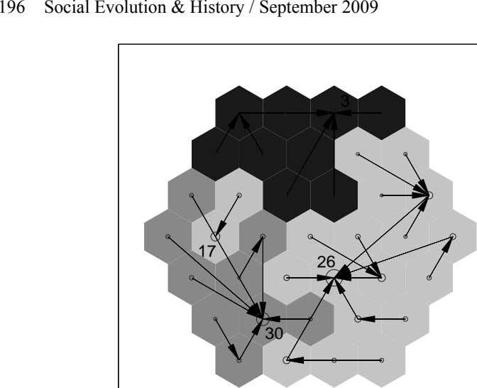 196 Social Evolution & History / September 2009 3 17 26 30