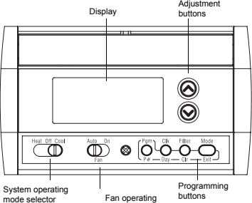 Adjustment Display buttons Programming System operating buttons mode selector Fan operating