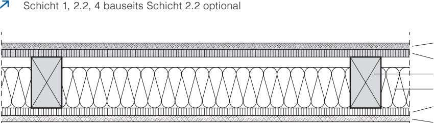 Schicht 1, 2.2, 4 bauseits Schicht 2.2 optional