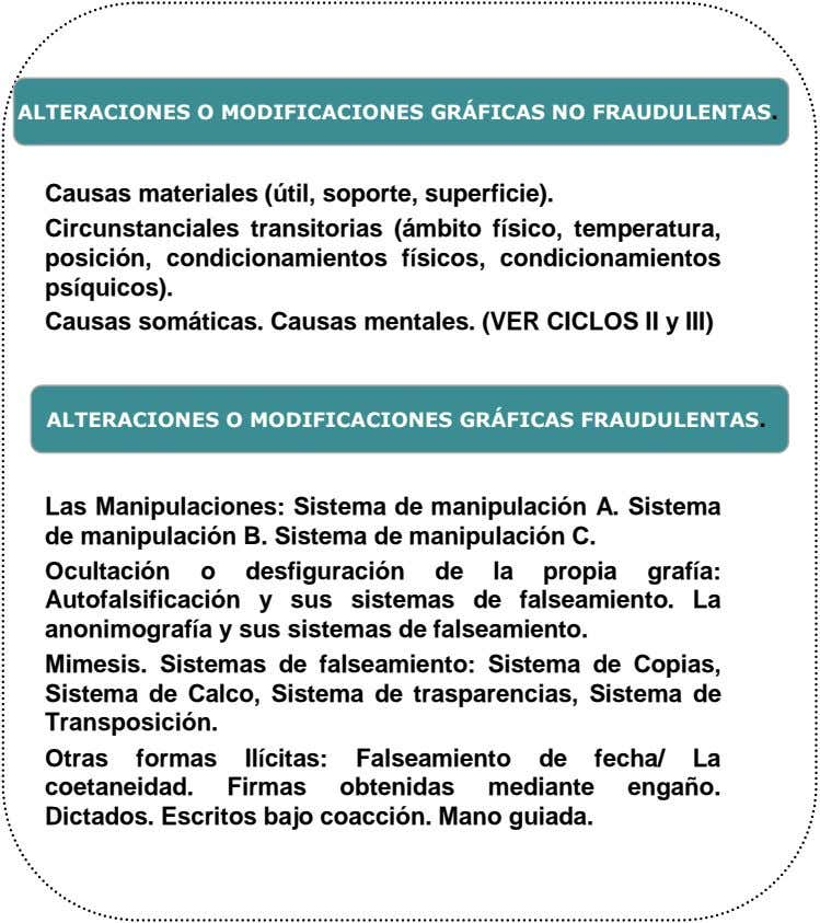 ALTERACIONES O MODIFICACIONES GRÁFICAS NO FRAUDULENTAS. Causas materiales (útil, soporte, superficie).