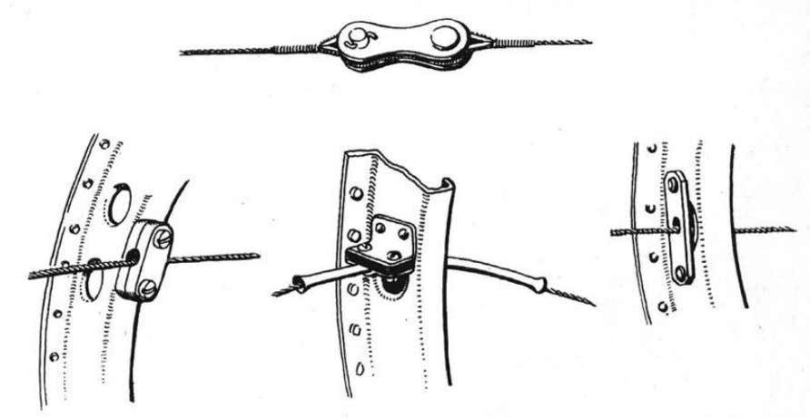 Fairleads A fairlead is a device to guide a line, rope or cable around an object,