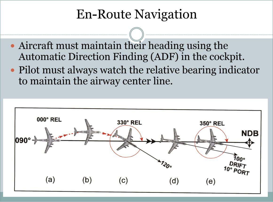 En-Route Navigation  Aircraft must maintain their heading using the Automatic Direction Finding (ADF) in