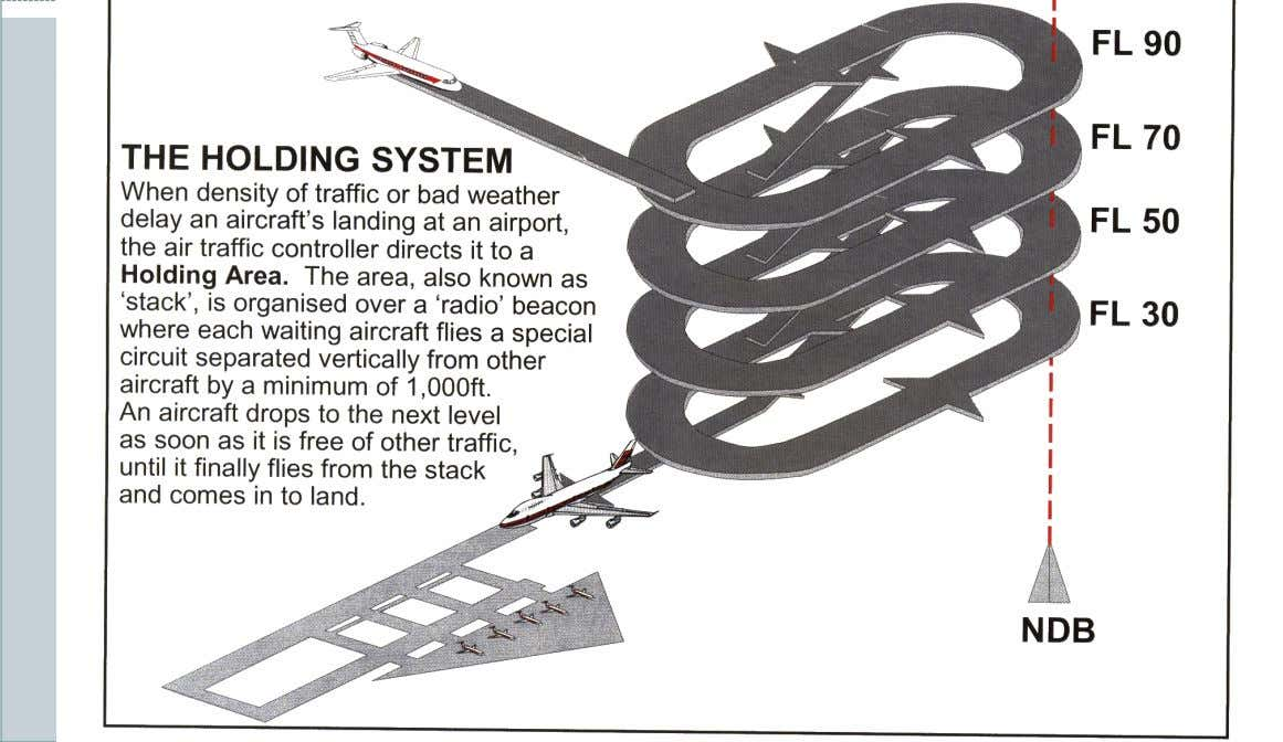 Holding System