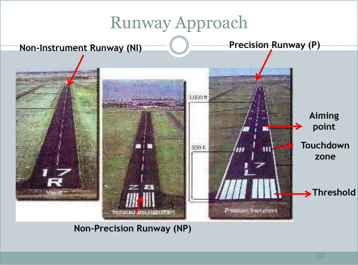 Runway Approach Precision Runway (P) Non-Instrument Runway (NI) Aiming point Touchdown zone Threshold