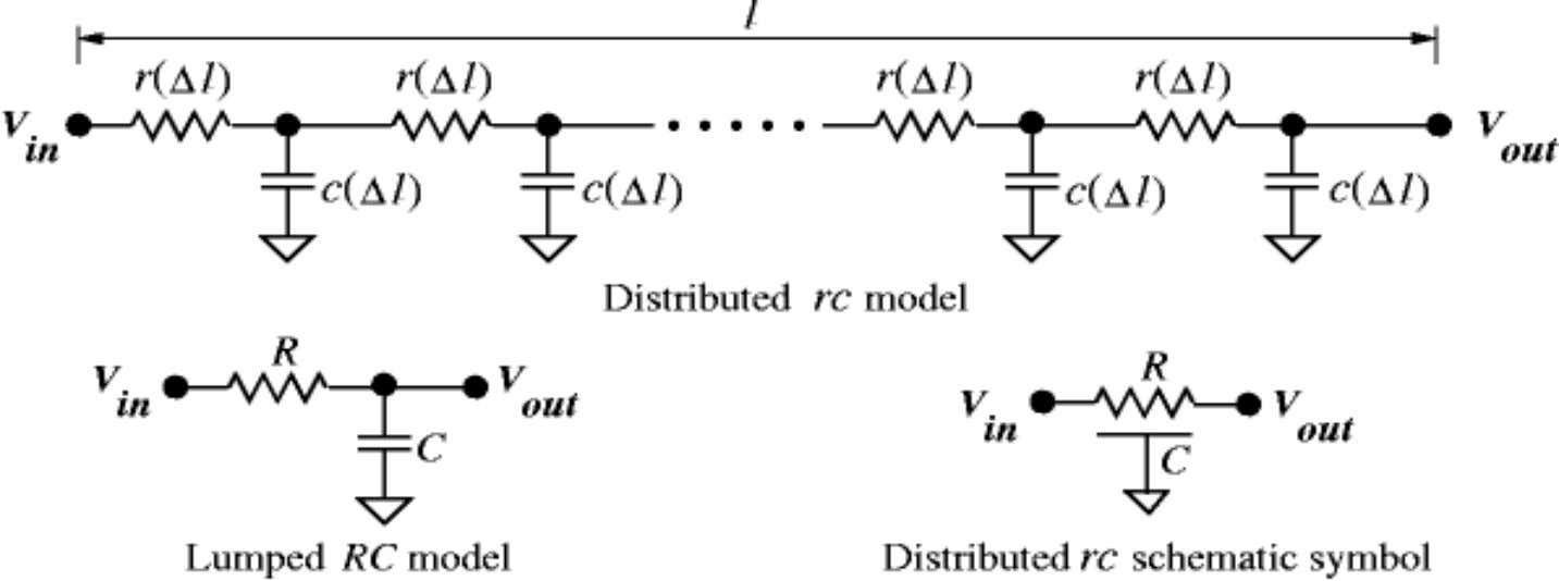 Distributed RC Model for a Wire Using Elmore delay formula we can determine the dominant time