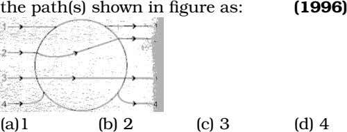 the path(s) shown in figure as: (1996) (a)1 (b) 2 (c) 3 (d) 4