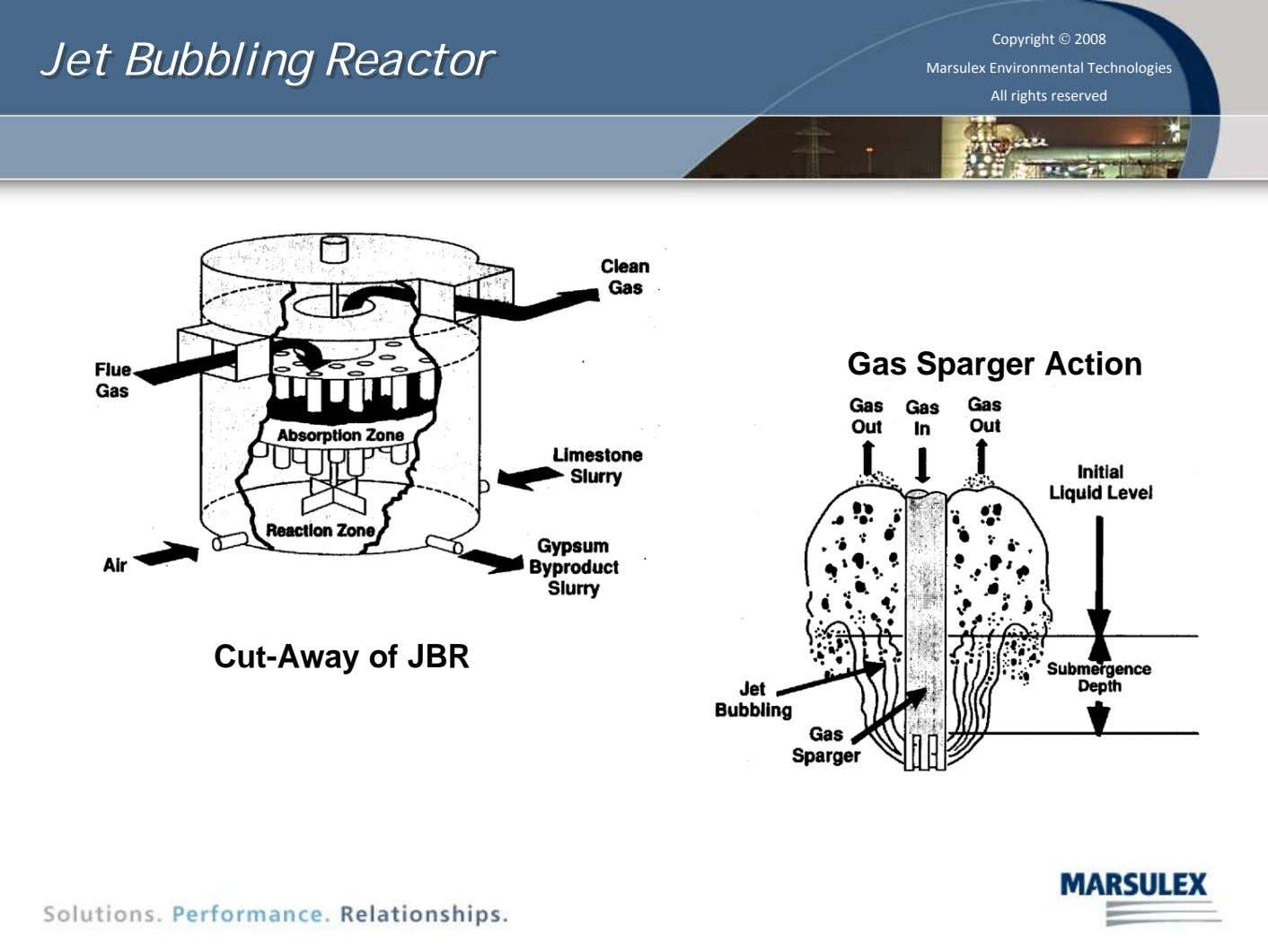 Jet Jet Bubbling Bubbling Reactor Reactor Copyright © 2008 Marsulex Environmental Technologies All rights reserved Gas