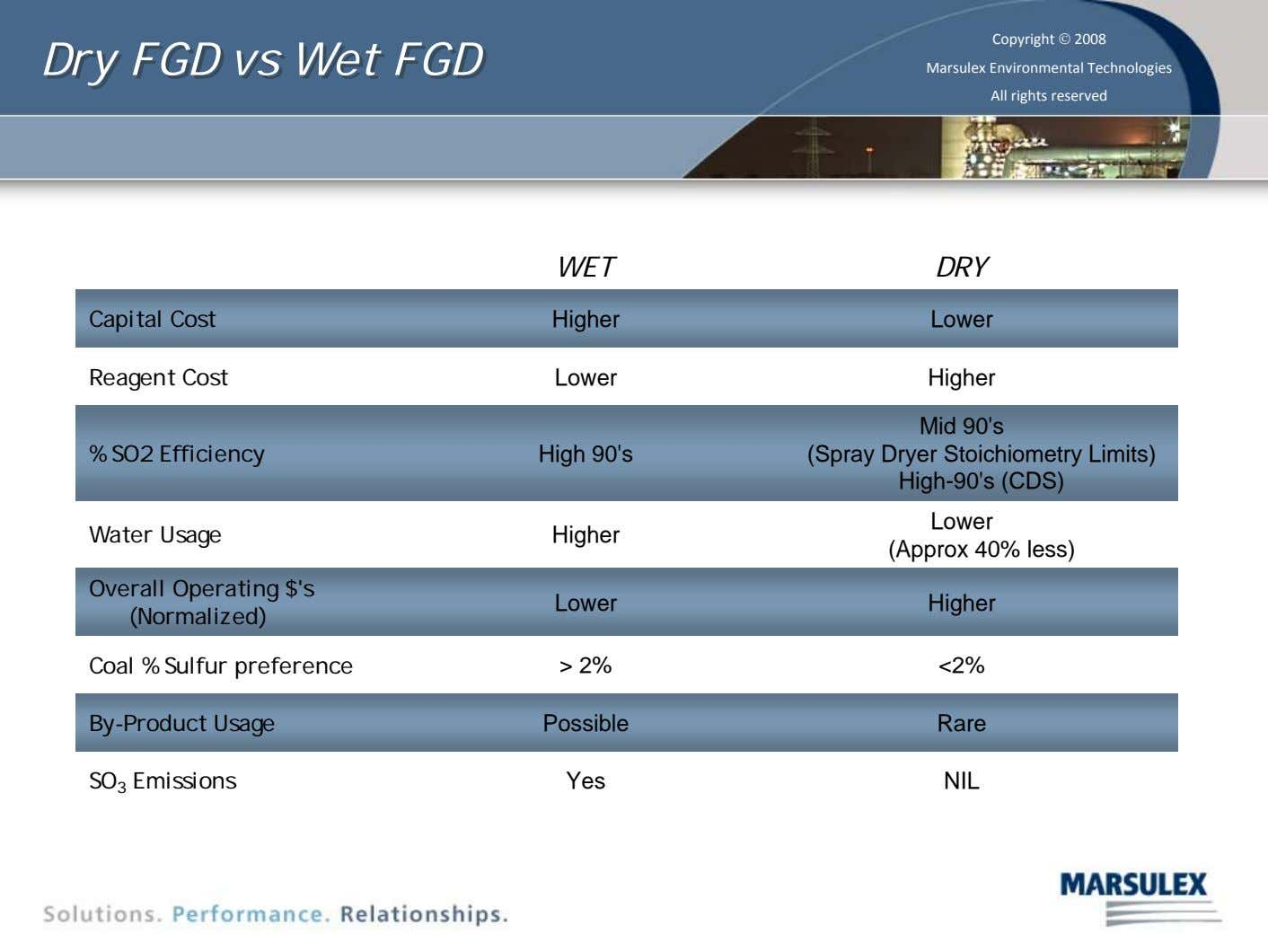 Dry Dry FGD FGD vs vs Wet Wet FGD FGD Copyright © 2008 Marsulex Environmental Technologies