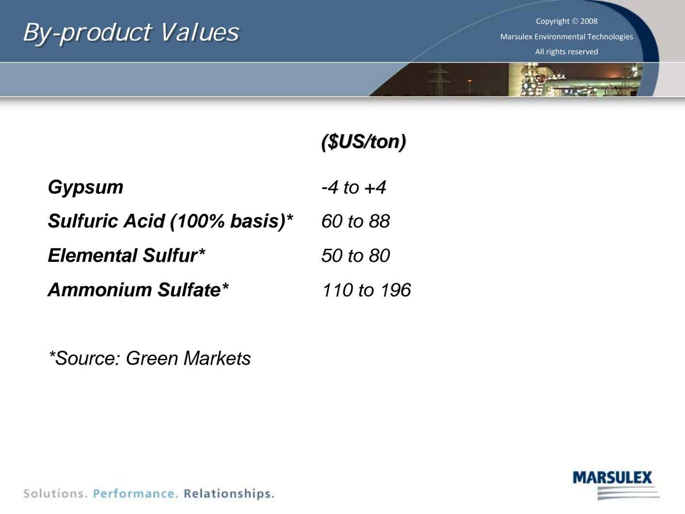 By-product By-product Values Values Copyright © 2008 Marsulex Environmental Technologies All rights reserved ($US/ton) ($US/ton) Gypsum