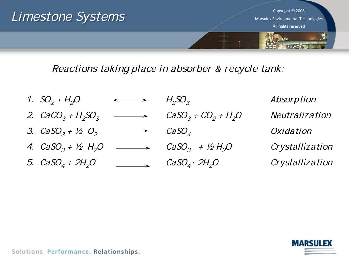 Limestone Limestone Systems Systems Copyright © 2008 Marsulex Environmental Technologies All rights reserved Reactions taking place