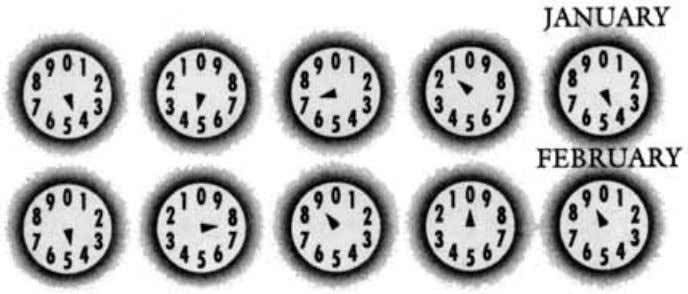 number of each dial that the hand has just passed. Figure A We see from the