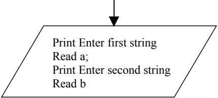 Print Enter first string Read a; Print Enter second string Read b