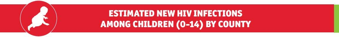 ESTIMATED NEW HIV INFECTIONS AMONG CHILDREN (0-14) BY COUNTY