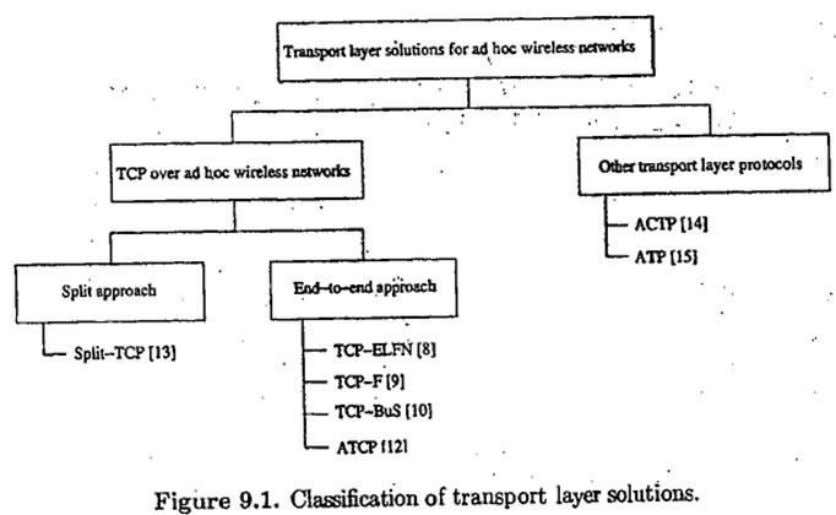 Semantics. CLASSIFICATION OF TRANSPORT LAYER SOLUTIONS TCP OVER AD HOC WIRELESS NETWORKS:  TCP is reliable,