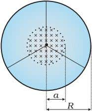R ) = 0 (otherwise) What is the angular velocity of the wheel after the field