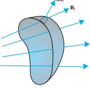 surface area A placed in a uniform magnetic field B . FIGURE 6.5 Magnetic field B