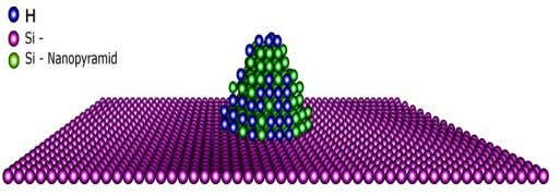 Tailoring Si nanocones and nano- pyramids in Ar + H 2 plasma (S. Y. Huang,