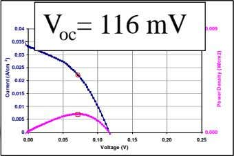 Pseudo Light IV curve without the effect of Rs 116 mV V oc = 0.04