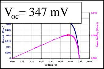Pseudo Light IV curve without the effect of Rs V oc = 347 mV 0.04